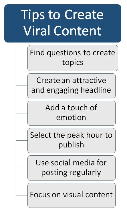 tips to create content